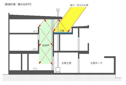 hikariido_sum.jpg