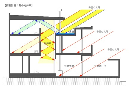 hikariido_win.jpg